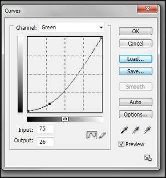 ps-curves-green